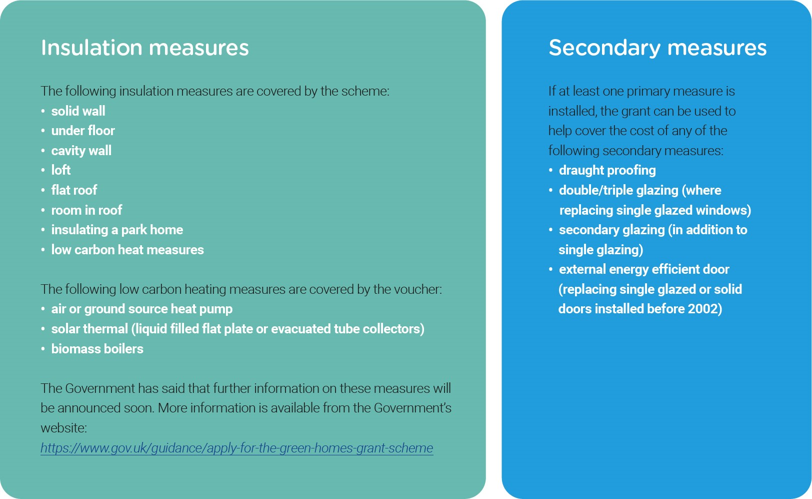 Primary and secondary measures of the Green Homes Grant